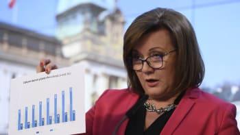 Sledujte ŽIVĚ: Schillerová po jednání s Vojtěchem. Navýší se platby za státní pojištěnce?