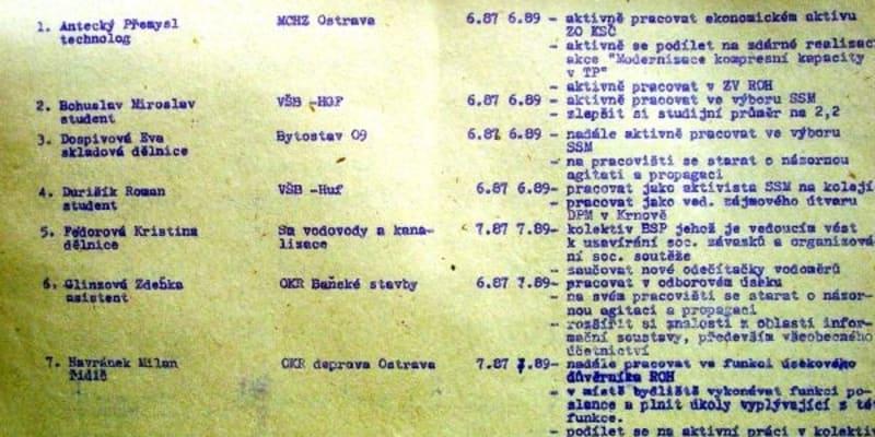 Seznam nových členů KSČ v Ostravě z roku 1989